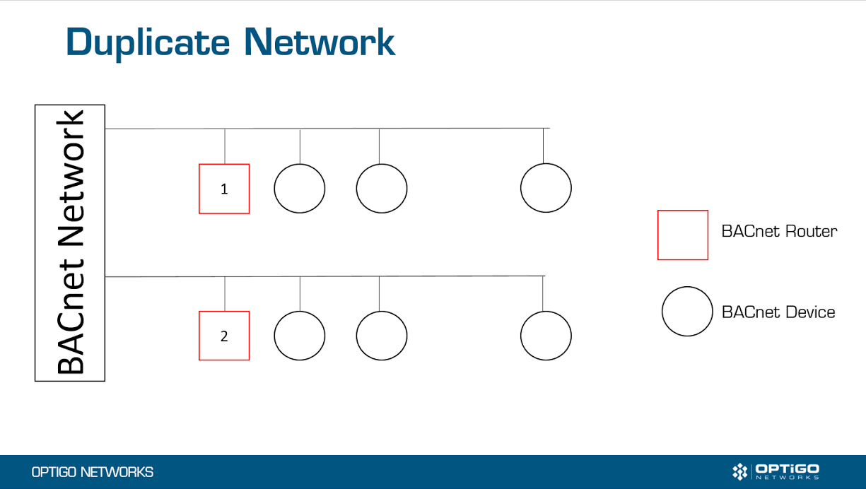 When you resolve the duplicate network, routers route where they should and devices stay online.