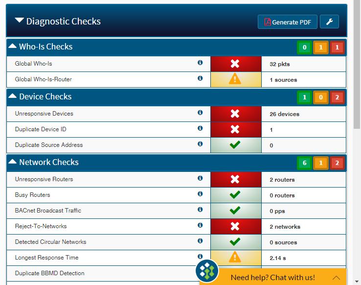 Diagnostic checks in VisualBACnet